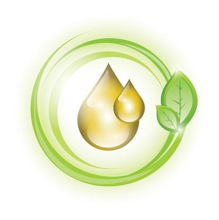 biodegradable lubricants
